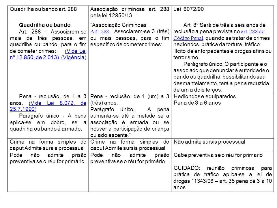 Quadrilha ou bando art. 288 Associação criminosa art. 288 pela lei 12850/13. Lei 8072/90. Quadrilha ou bando.