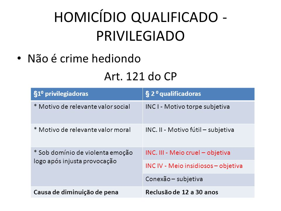 HOMICÍDIO QUALIFICADO - PRIVILEGIADO