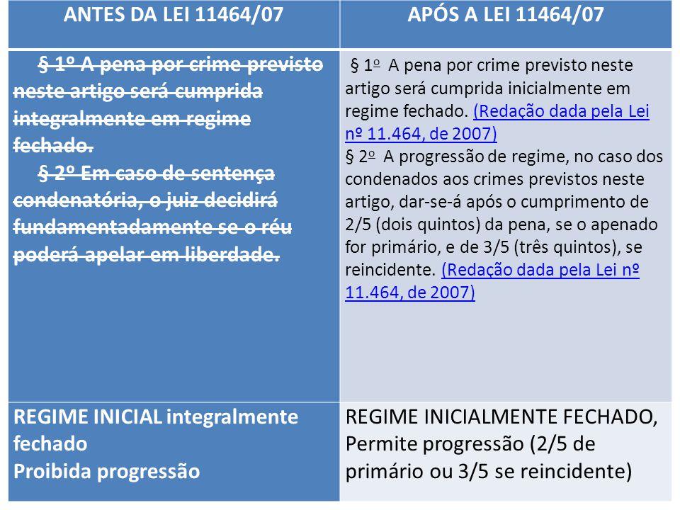 ANTES DA LEI 11464/07 APÓS A LEI 11464/07