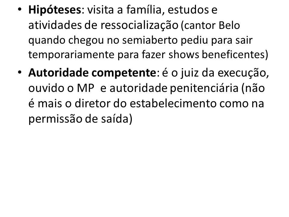 Hipóteses: visita a família, estudos e atividades de ressocialização (cantor Belo quando chegou no semiaberto pediu para sair temporariamente para fazer shows beneficentes)