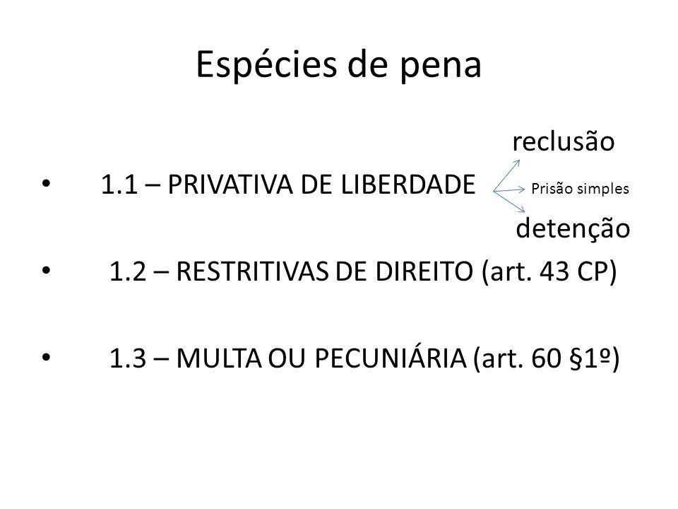 Espécies de pena reclusão 1.1 – PRIVATIVA DE LIBERDADE detenção
