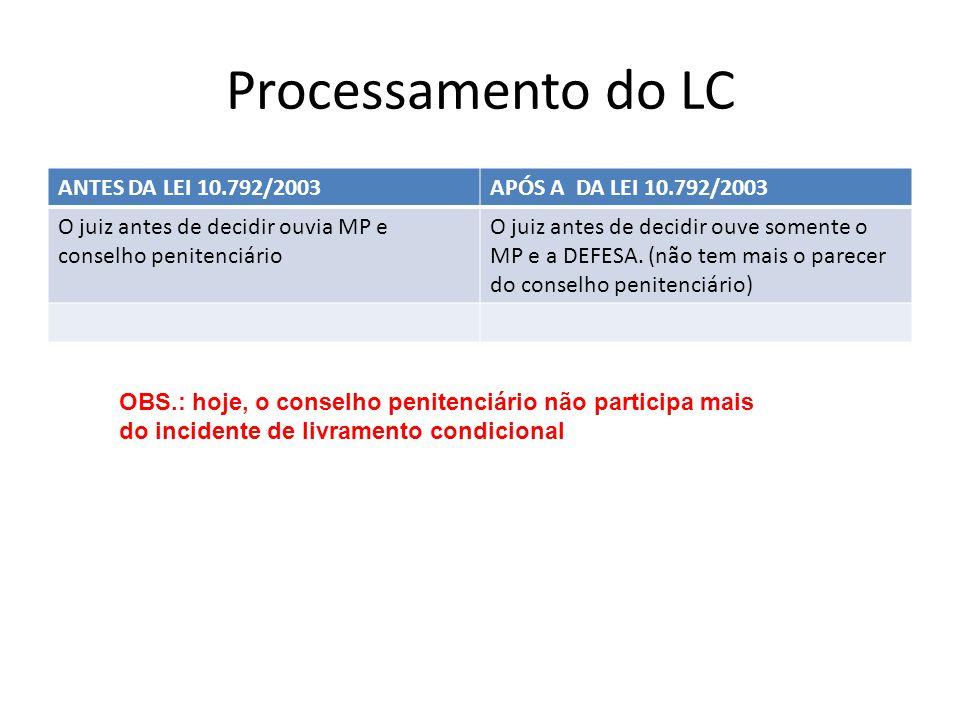 Processamento do LC ANTES DA LEI 10.792/2003 APÓS A DA LEI 10.792/2003