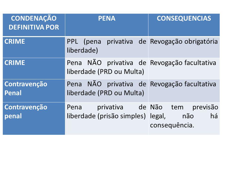 CONDENAÇÃO DEFINITIVA POR