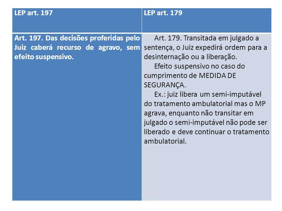 LEP art. 197LEP art. 179. Art. 197. Das decisões proferidas pelo Juiz caberá recurso de agravo, sem efeito suspensivo.