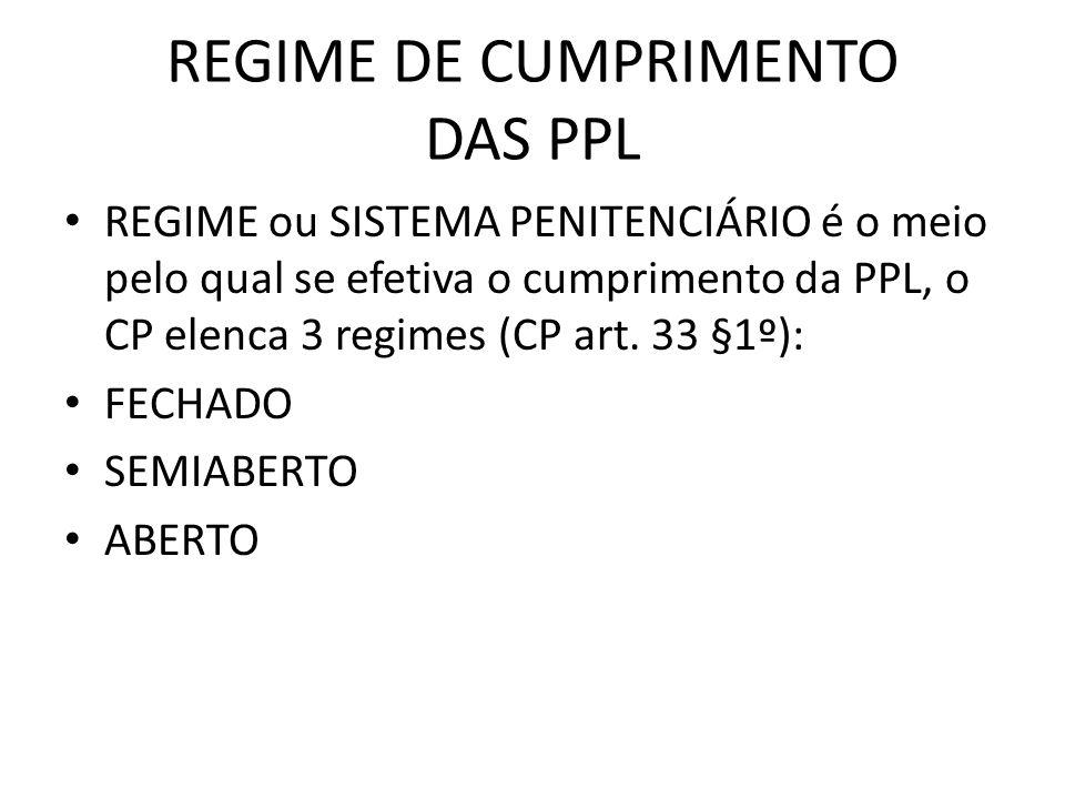 REGIME DE CUMPRIMENTO DAS PPL