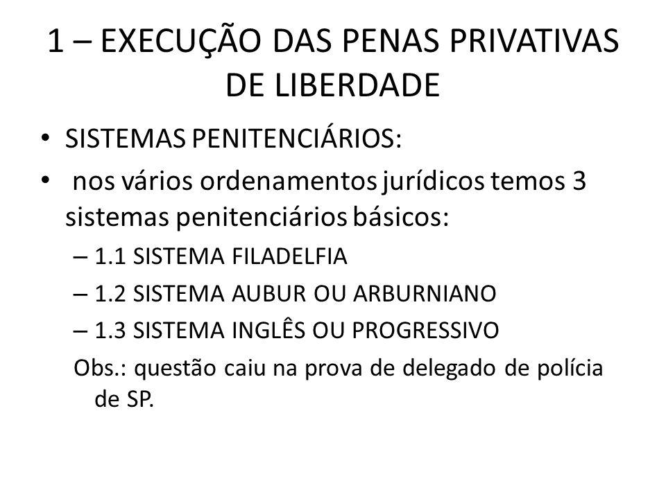 1 – EXECUÇÃO DAS PENAS PRIVATIVAS DE LIBERDADE