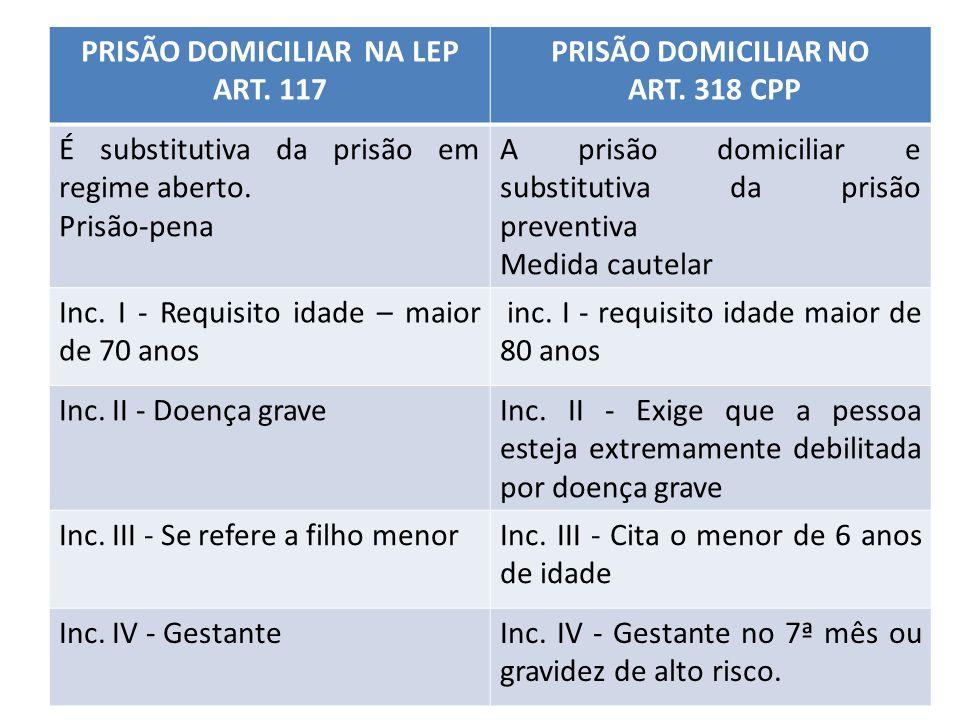 PRISÃO DOMICILIAR NA LEP