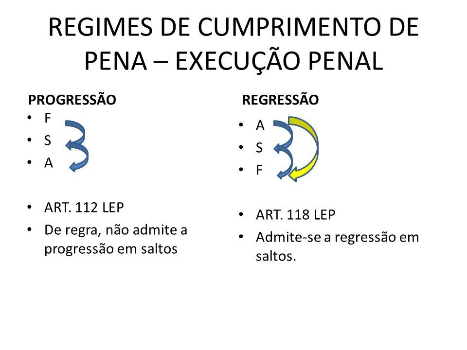 REGIMES DE CUMPRIMENTO DE PENA – EXECUÇÃO PENAL