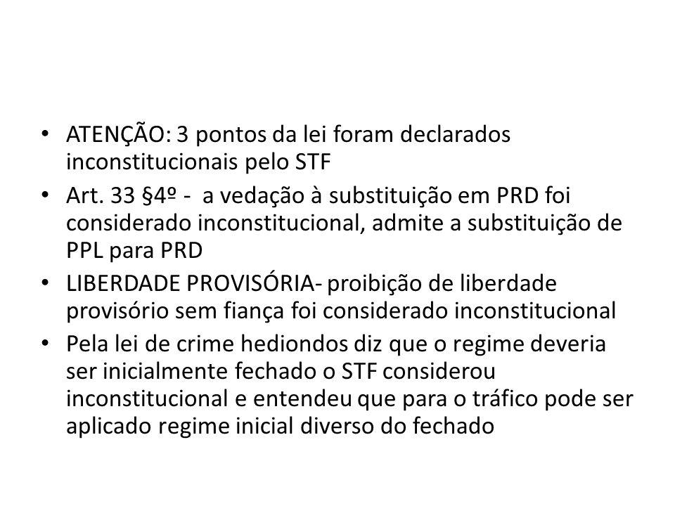 ATENÇÃO: 3 pontos da lei foram declarados inconstitucionais pelo STF
