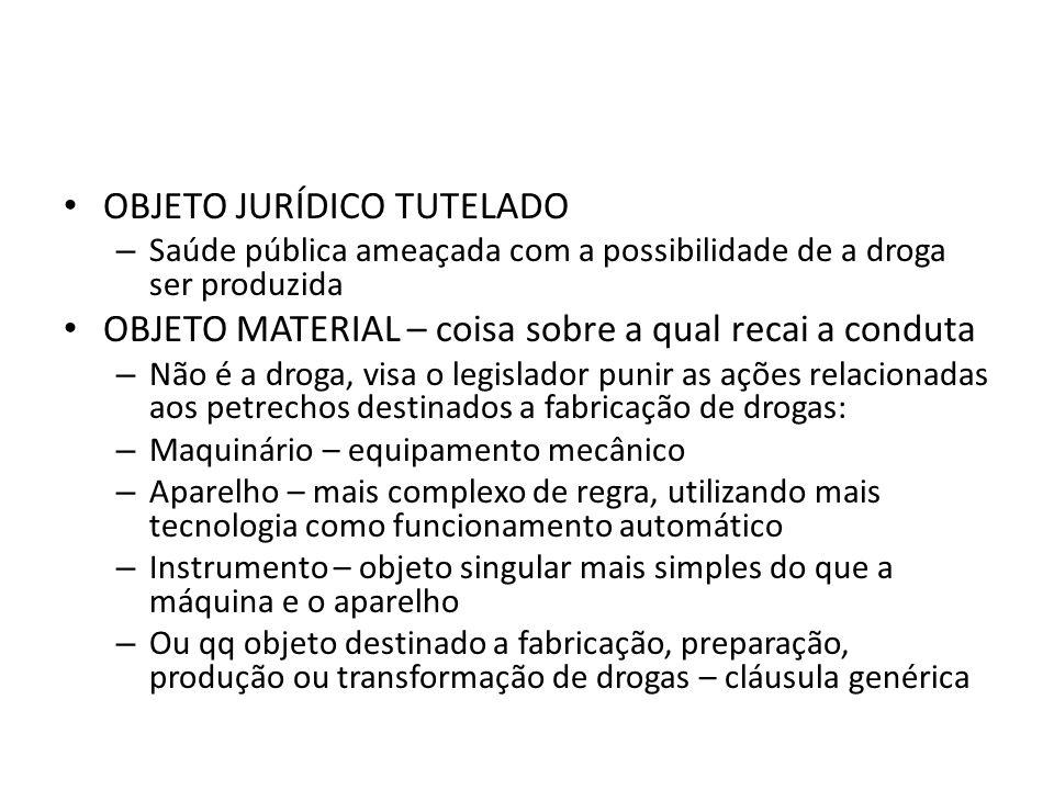 OBJETO JURÍDICO TUTELADO