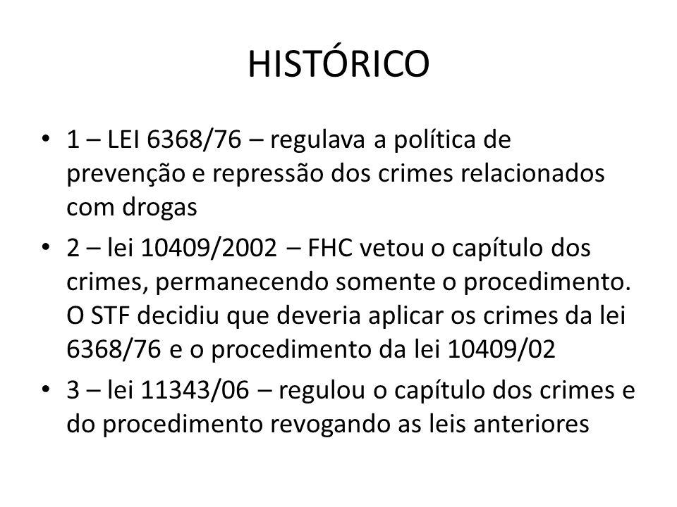 HISTÓRICO 1 – LEI 6368/76 – regulava a política de prevenção e repressão dos crimes relacionados com drogas.