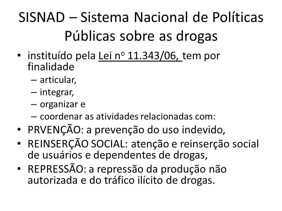 SISNAD – Sistema Nacional de Políticas Públicas sobre as drogas