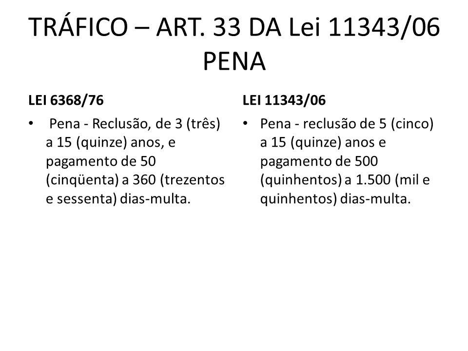 TRÁFICO – ART. 33 DA Lei 11343/06 PENA