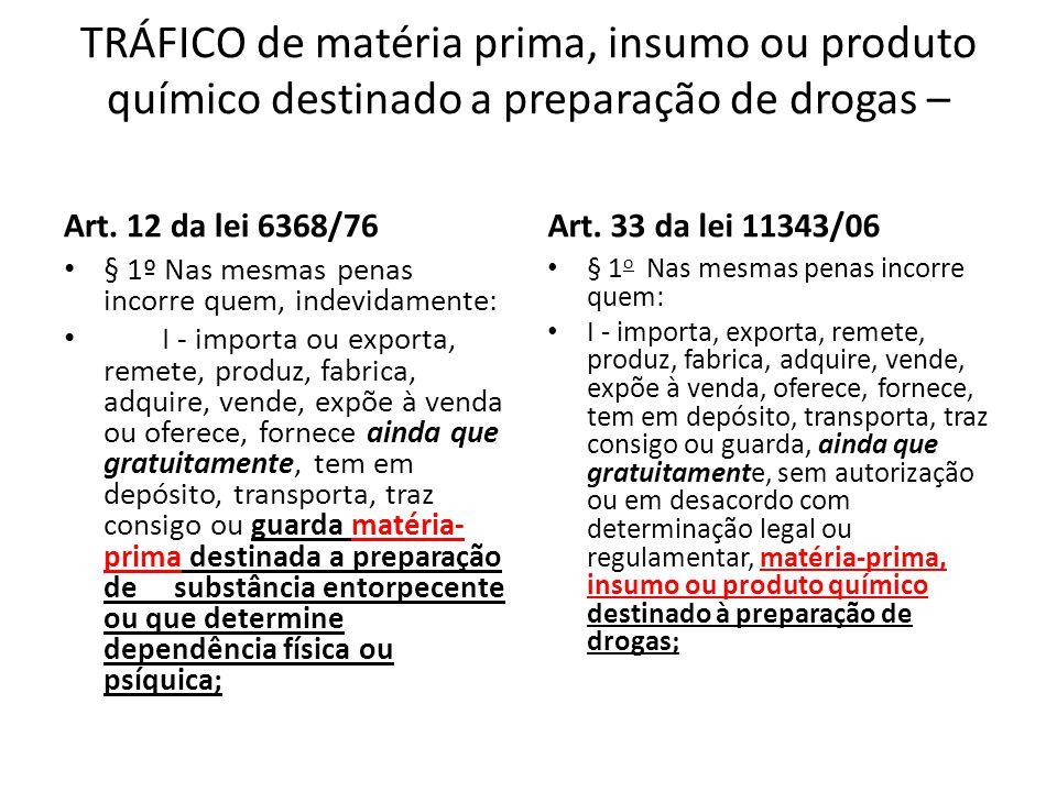 TRÁFICO de matéria prima, insumo ou produto químico destinado a preparação de drogas –