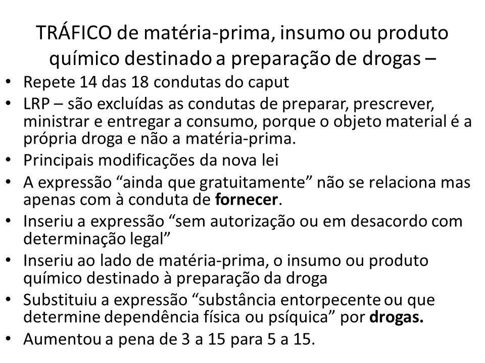 TRÁFICO de matéria-prima, insumo ou produto químico destinado a preparação de drogas –