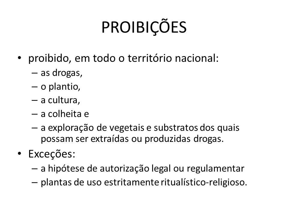 PROIBIÇÕES proibido, em todo o território nacional: Exceções: