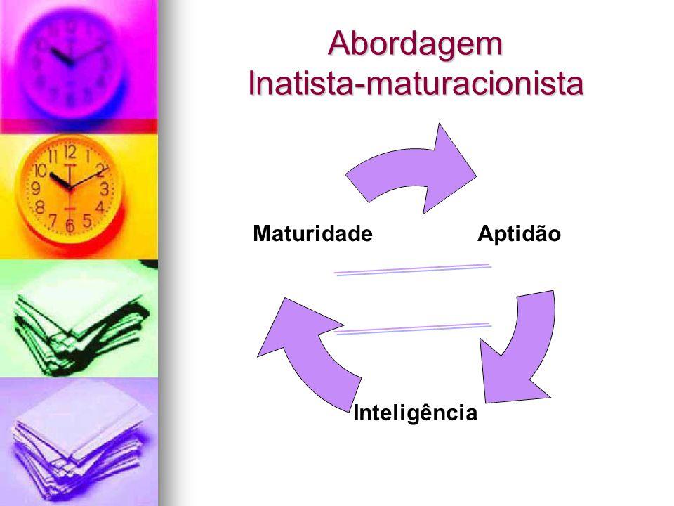 Abordagem Inatista-maturacionista