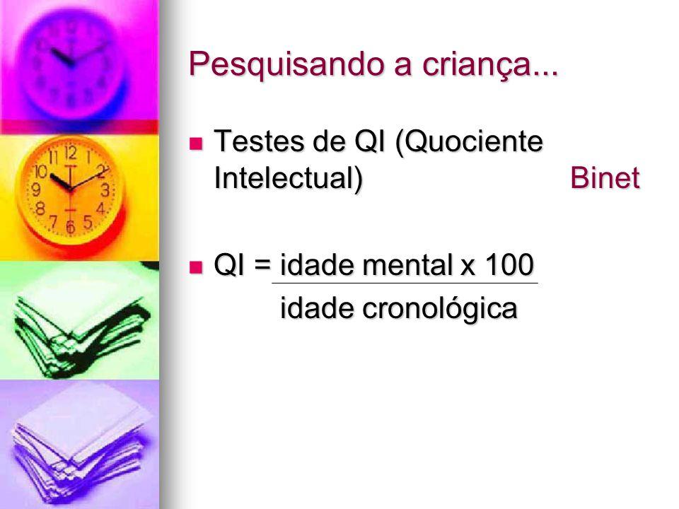 Pesquisando a criança... Testes de QI (Quociente Intelectual) Binet