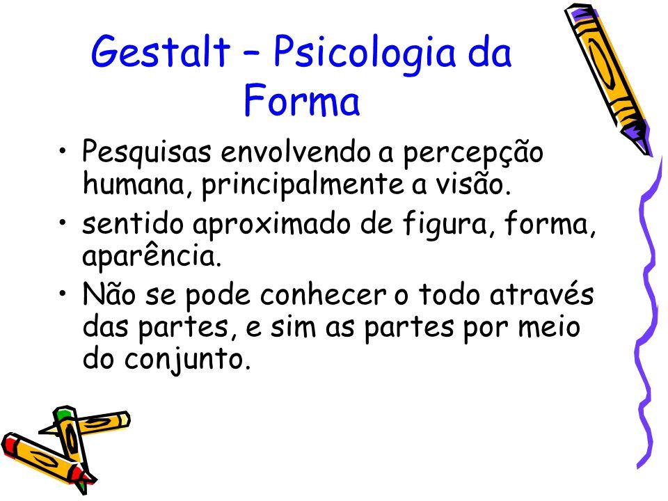 Gestalt – Psicologia da Forma