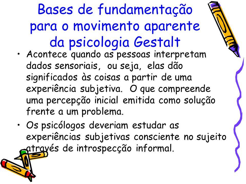 Bases de fundamentação para o movimento aparente da psicologia Gestalt