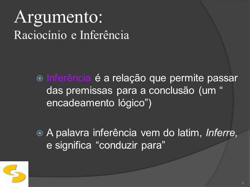 Argumento: Raciocínio e Inferência