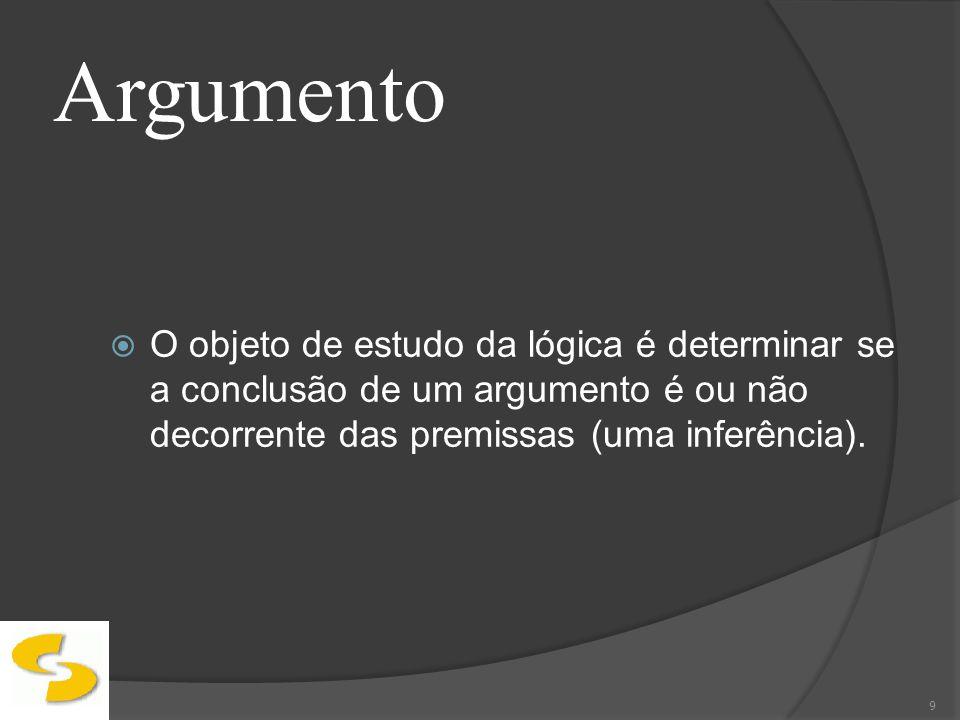 Argumento O objeto de estudo da lógica é determinar se a conclusão de um argumento é ou não decorrente das premissas (uma inferência).