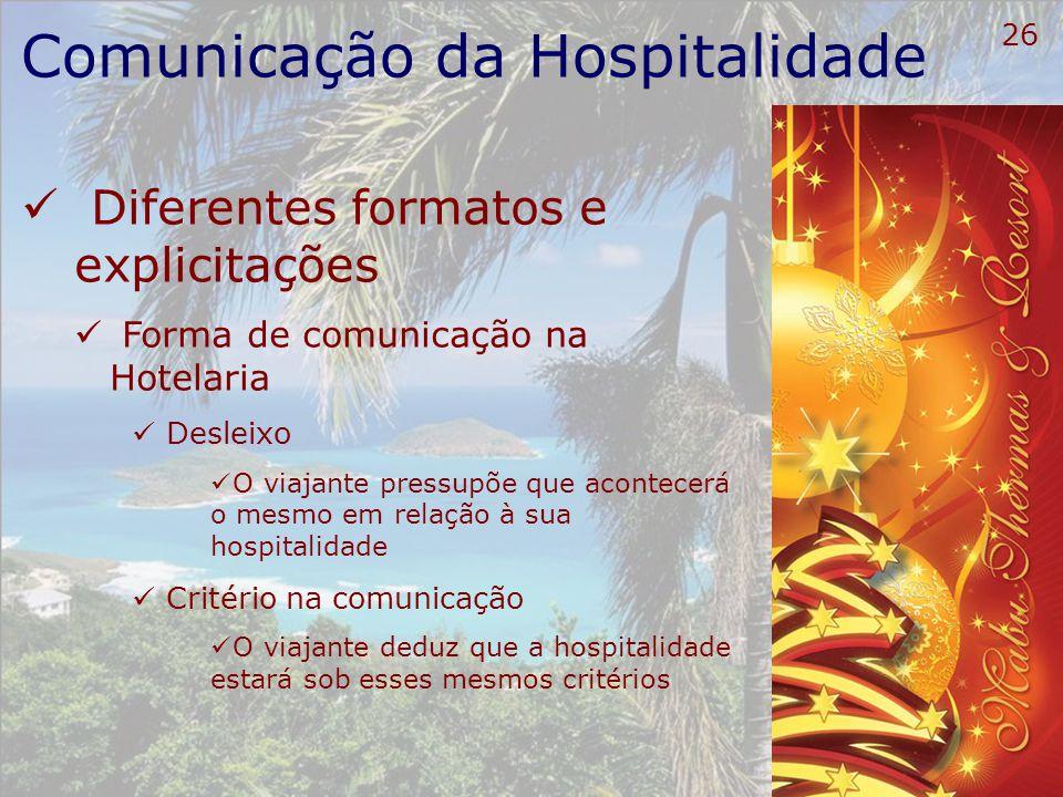 Comunicação da Hospitalidade