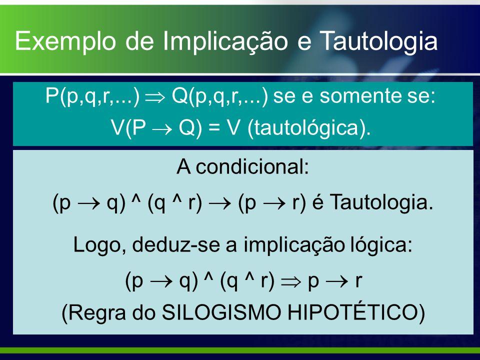 Exemplo de Implicação e Tautologia