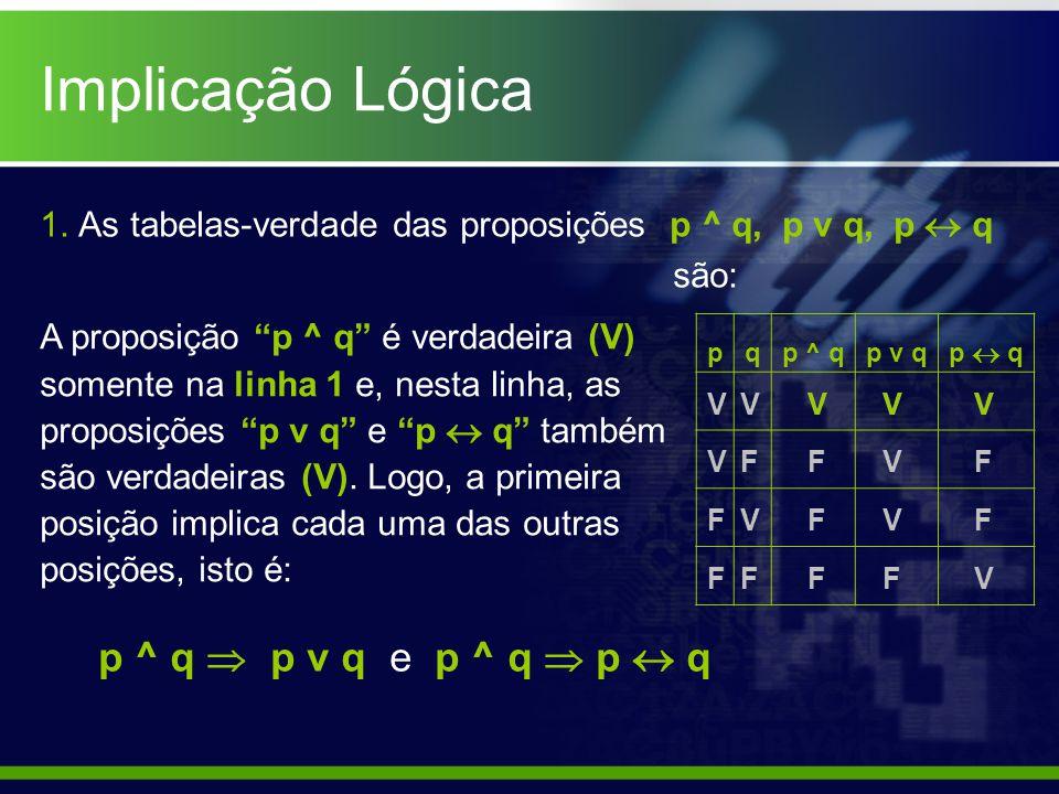 Implicação Lógica p ^ q  p v q e p ^ q  p  q