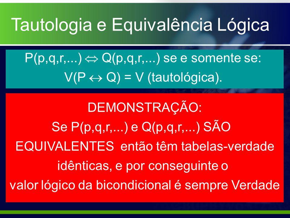 Tautologia e Equivalência Lógica