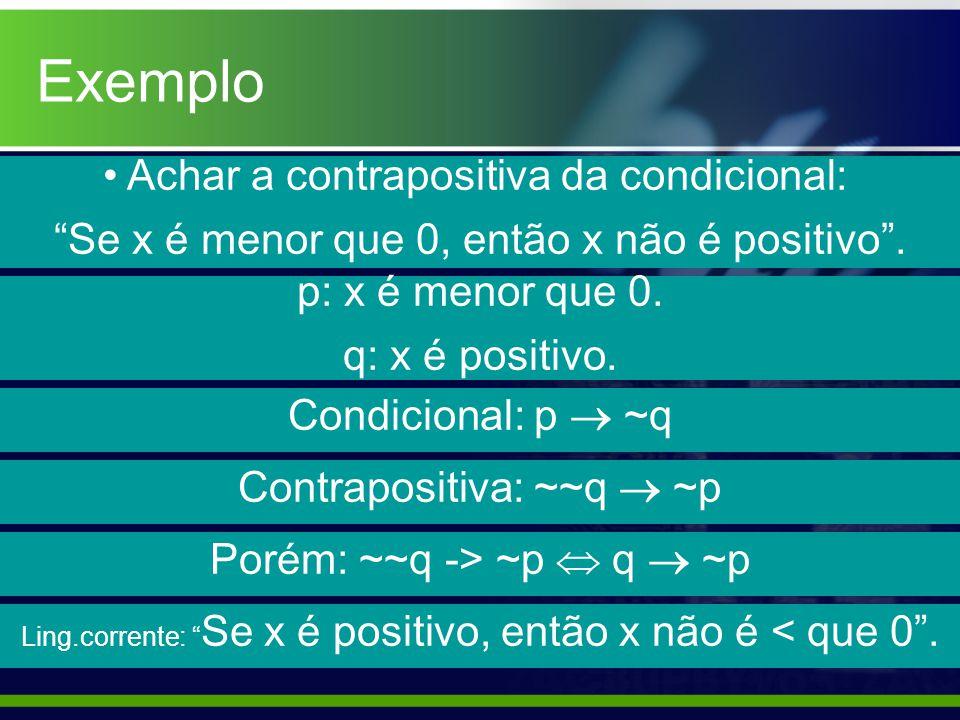 Exemplo Achar a contrapositiva da condicional: