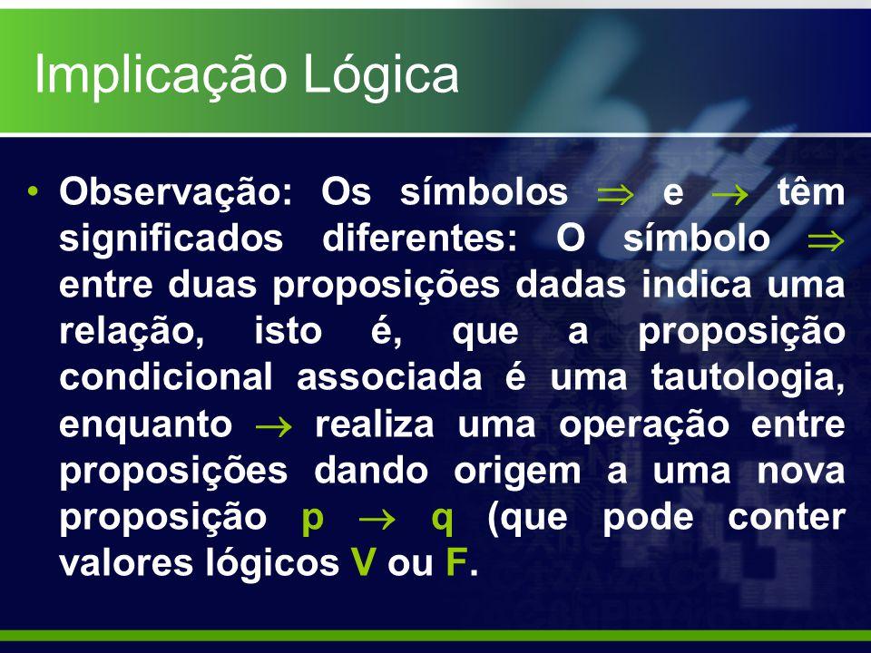 Implicação Lógica