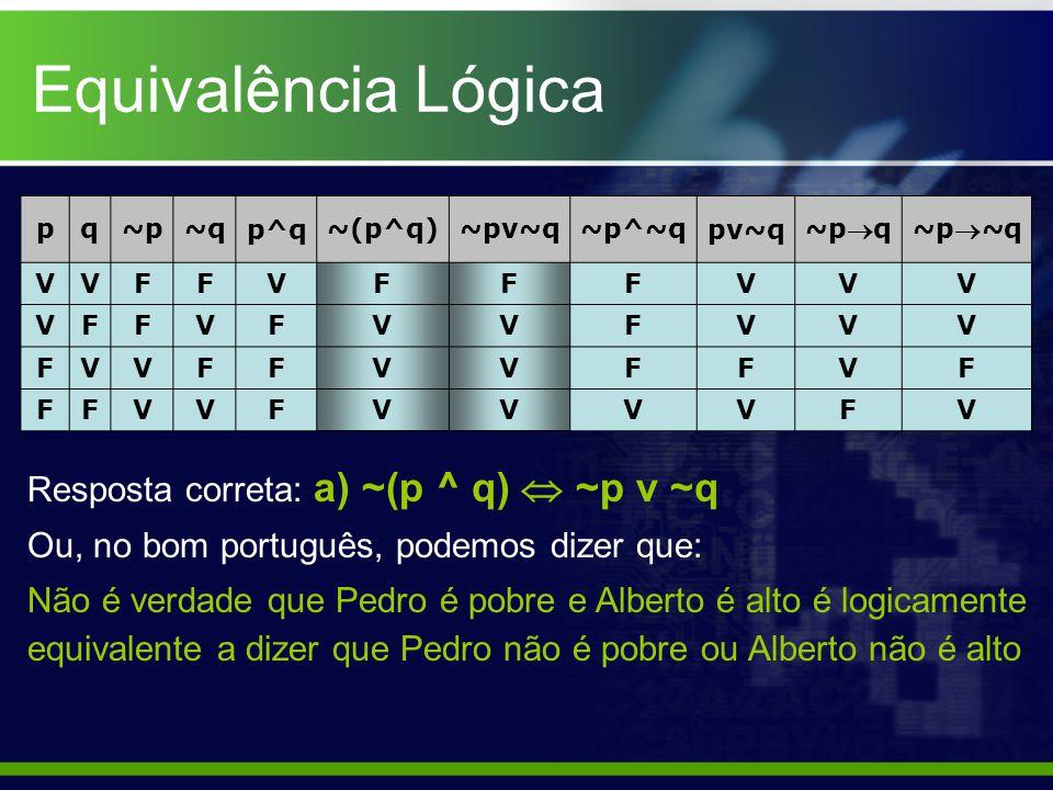 Equivalência Lógica Resposta correta: a) ~(p ^ q)  ~p v ~q