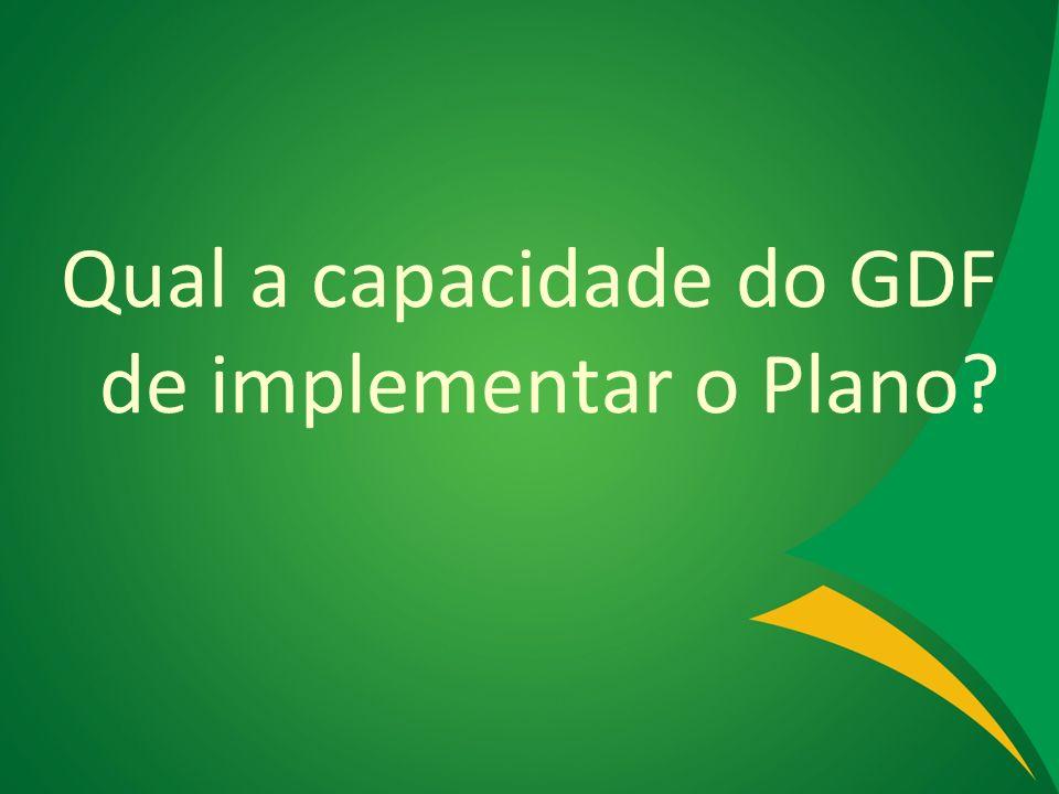 Qual a capacidade do GDF de implementar o Plano