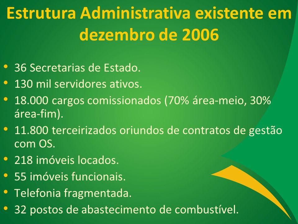 Estrutura Administrativa existente em dezembro de 2006