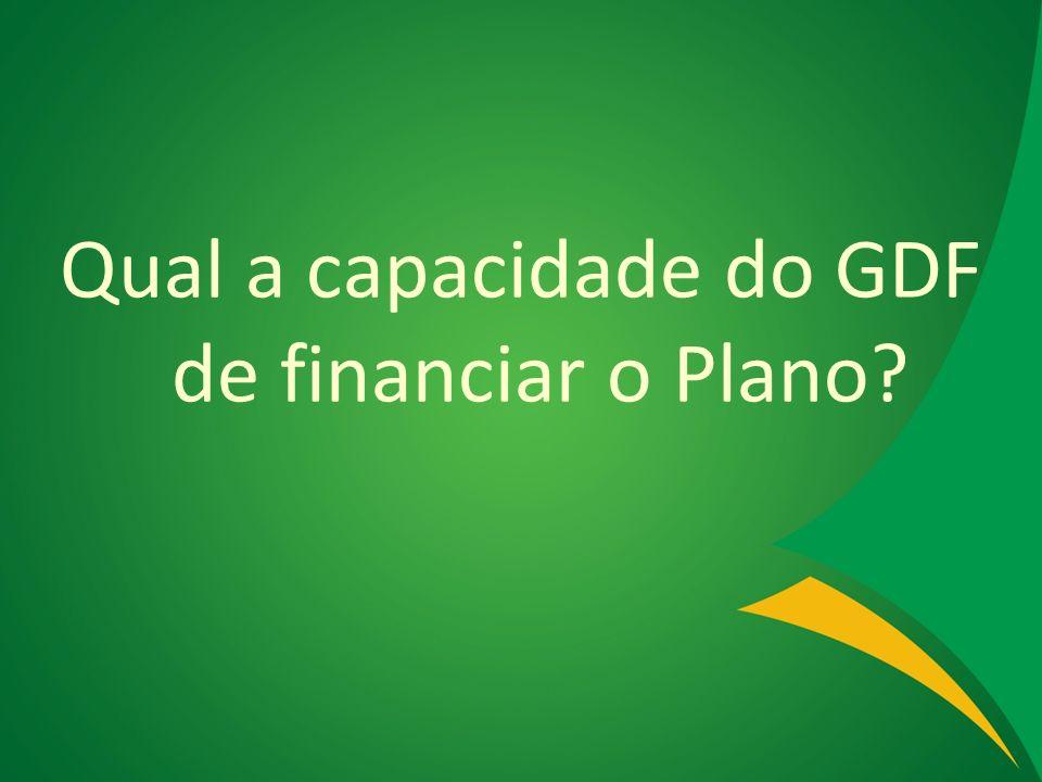 Qual a capacidade do GDF de financiar o Plano