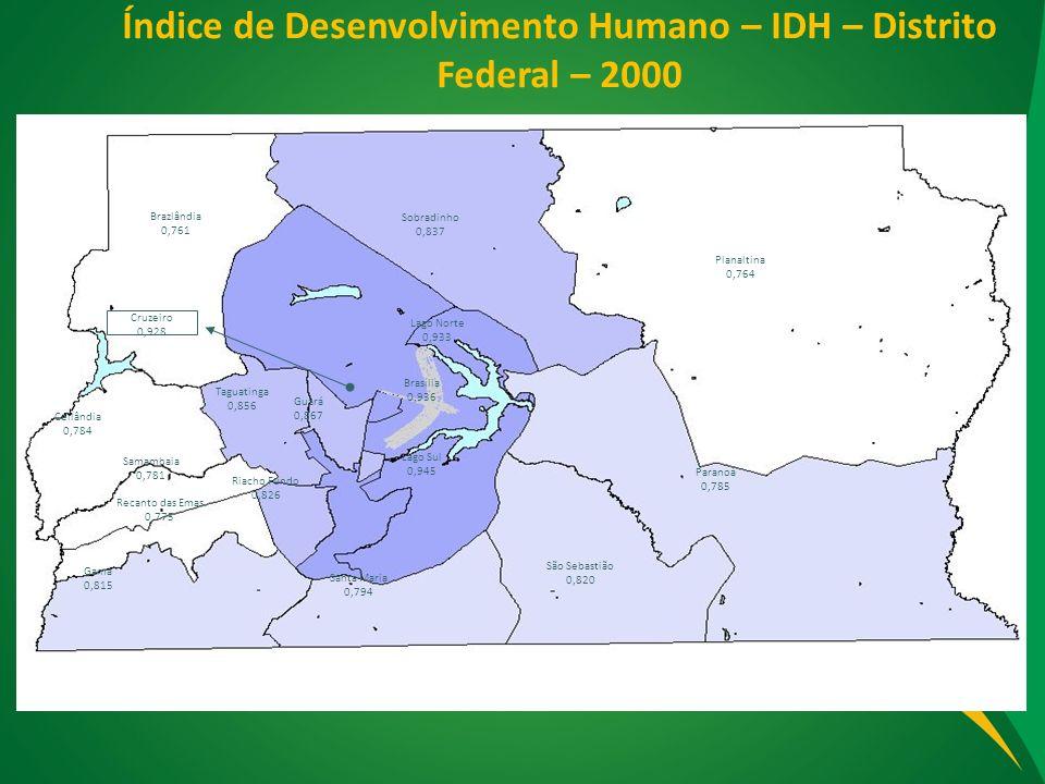 Índice de Desenvolvimento Humano – IDH – Distrito Federal – 2000