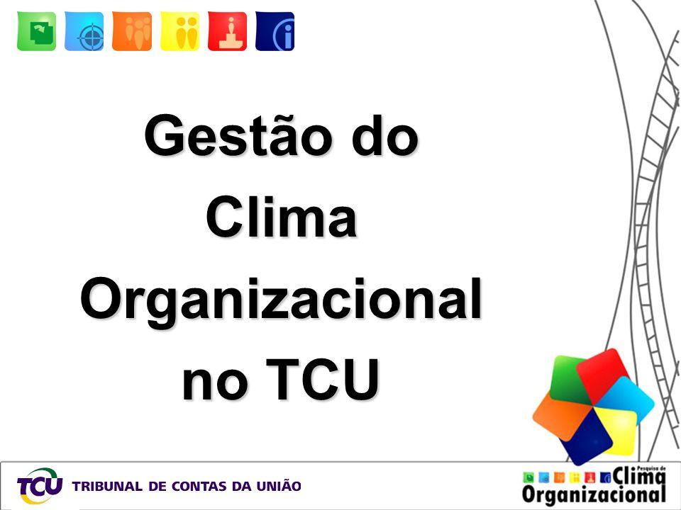 Gestão do Clima Organizacional no TCU
