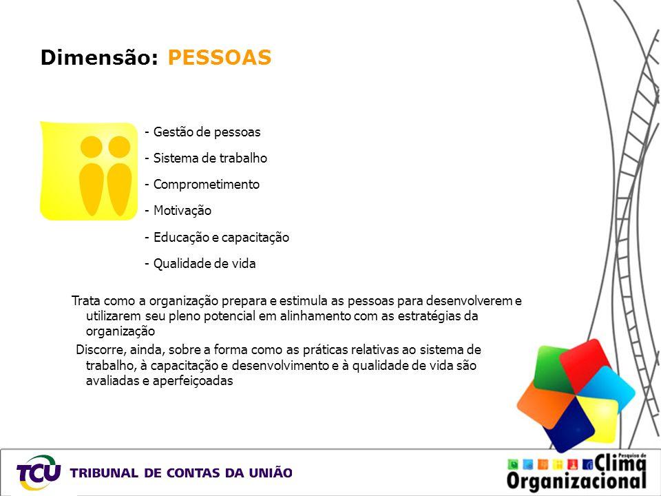 Dimensão: PESSOAS - Gestão de pessoas - Sistema de trabalho