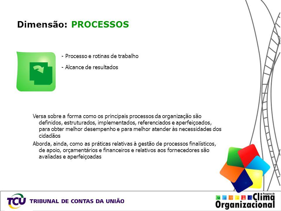 Dimensão: PROCESSOS - Processo e rotinas de trabalho