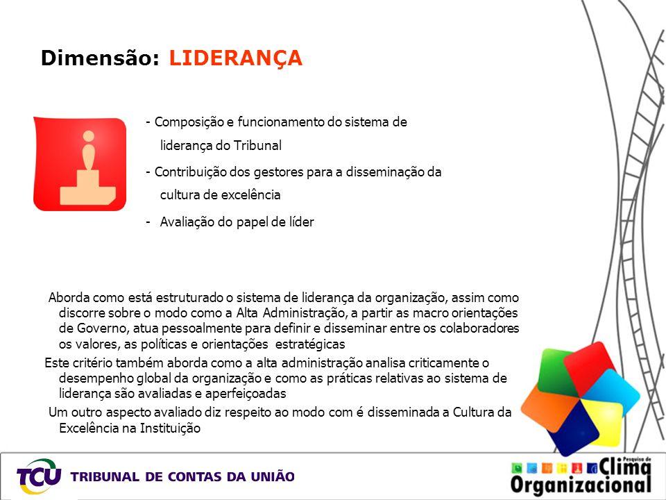 Dimensão: LIDERANÇA- Composição e funcionamento do sistema de liderança do Tribunal.