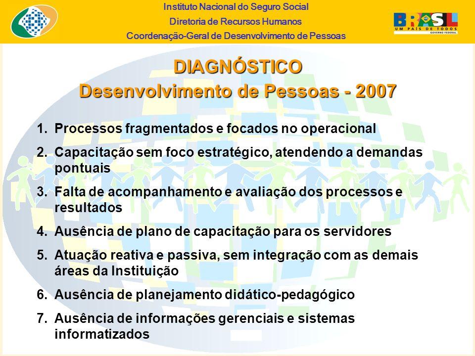 Desenvolvimento de Pessoas - 2007