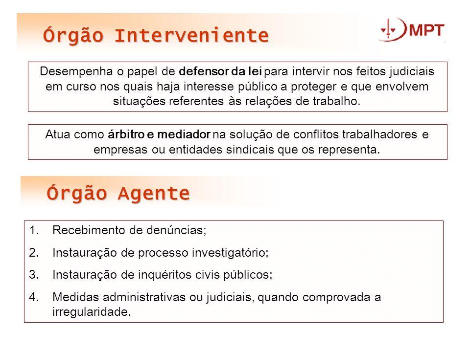Órgão Interveniente Órgão Agente