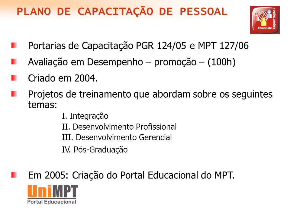 Portarias de Capacitação PGR 124/05 e MPT 127/06