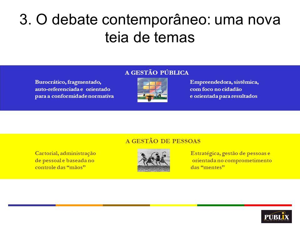 3. O debate contemporâneo: uma nova teia de temas