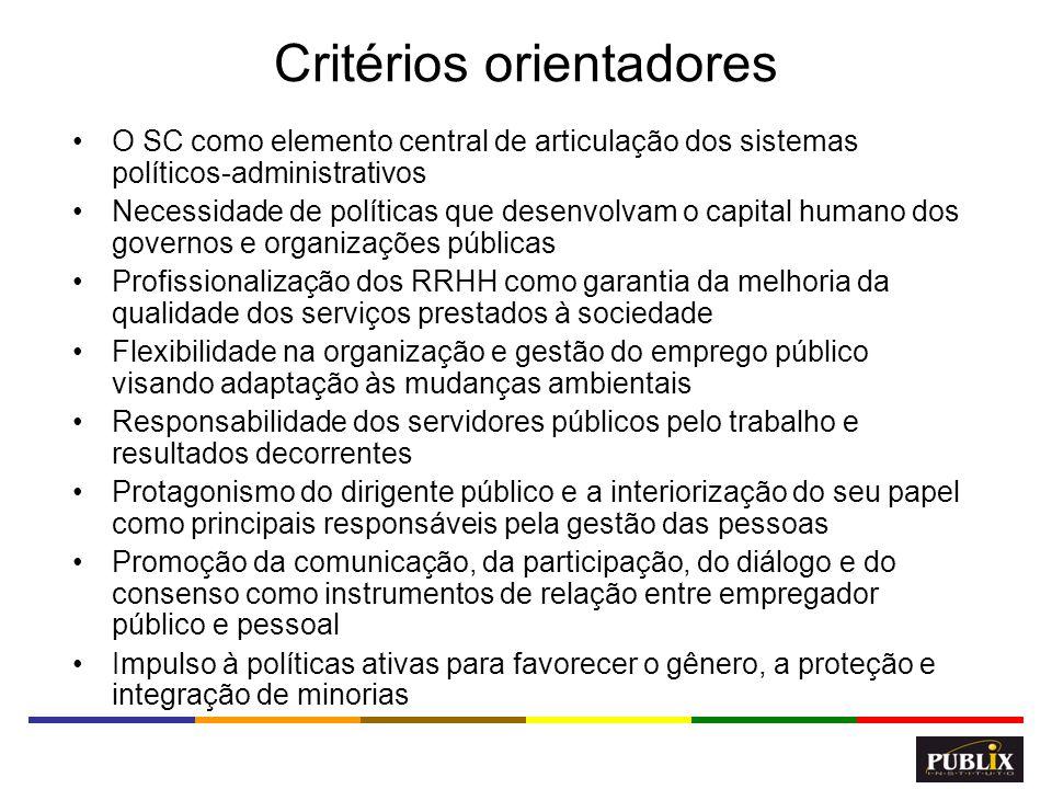 Critérios orientadores