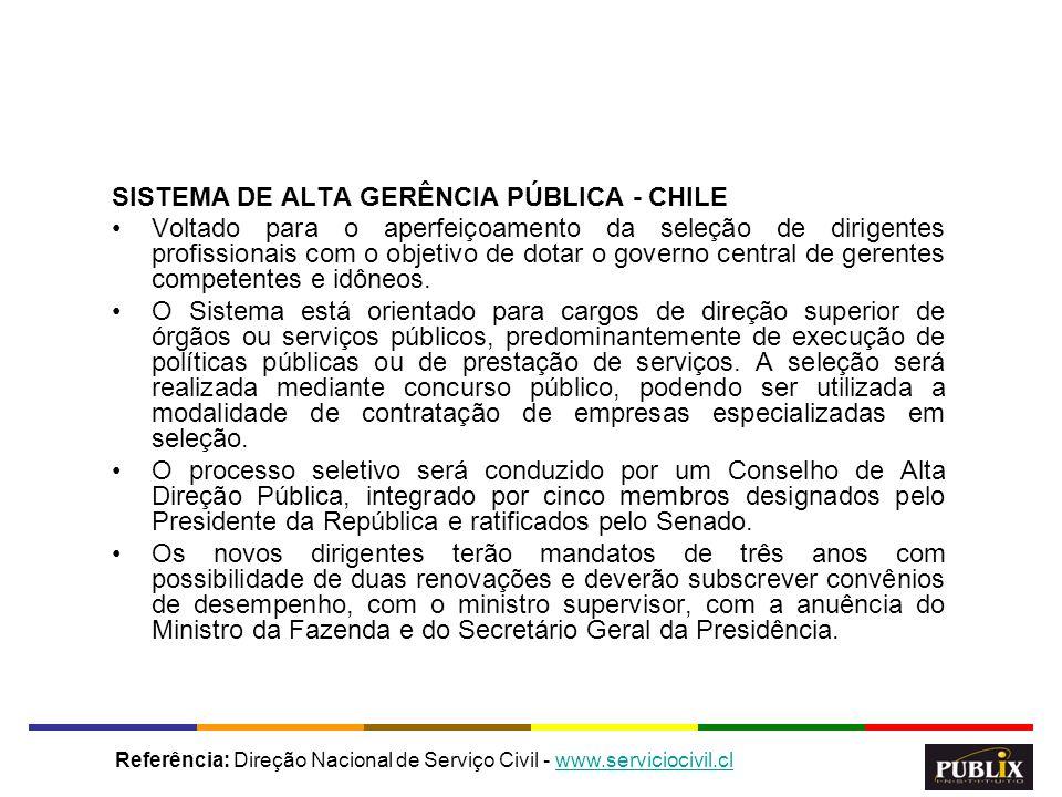 SISTEMA DE ALTA GERÊNCIA PÚBLICA - CHILE