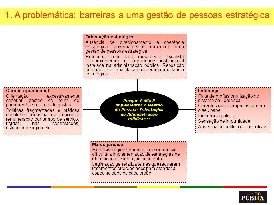 1. A problemática: barreiras a uma gestão de pessoas estratégica