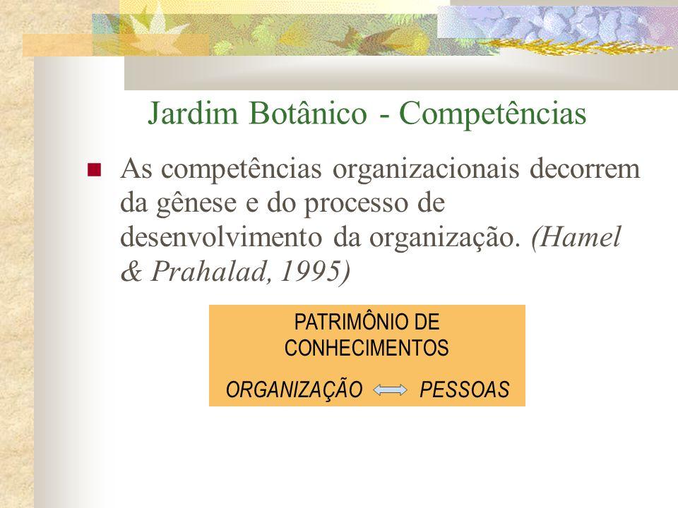 Jardim Botânico - Competências