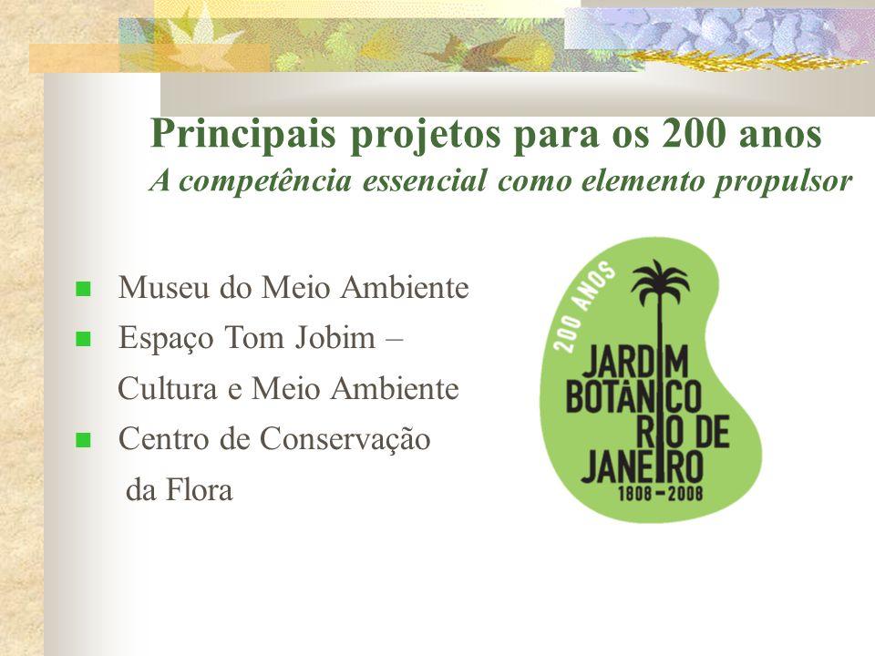 Principais projetos para os 200 anos